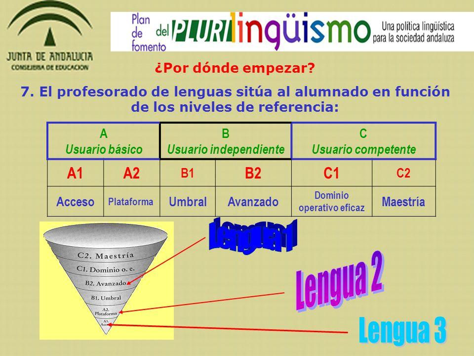 ¿Por dónde empezar? 7. El profesorado de lenguas sitúa al alumnado en función de los niveles de referencia: A Usuario básico B Usuario independiente C
