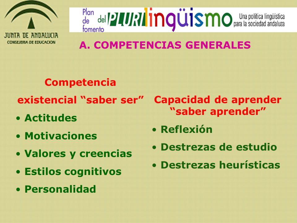 A. COMPETENCIAS GENERALES Competencia existencial saber ser Actitudes Motivaciones Valores y creencias Estilos cognitivos Personalidad Capacidad de ap