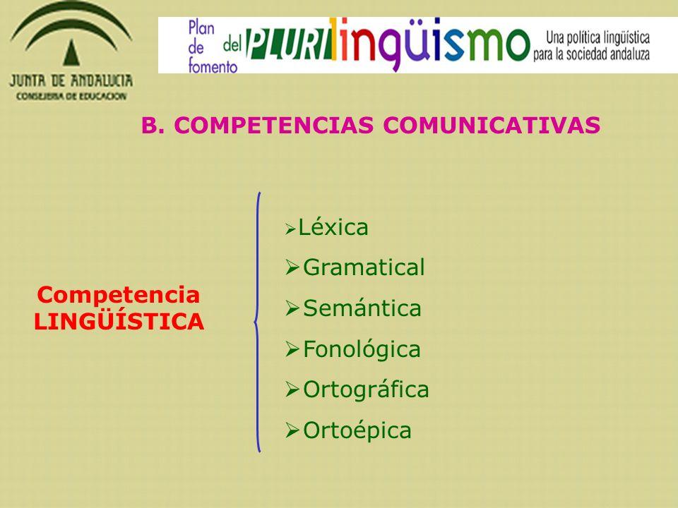 B. COMPETENCIAS COMUNICATIVAS Competencia LINGÜÍSTICA Léxica Gramatical Semántica Fonológica Ortográfica Ortoépica
