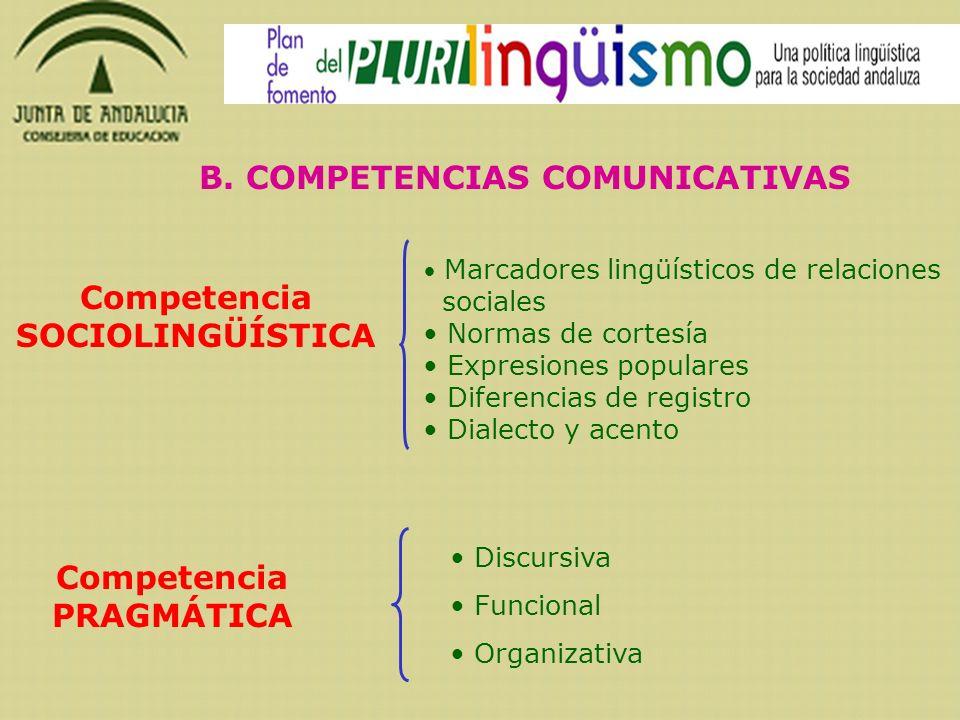 B. COMPETENCIAS COMUNICATIVAS Competencia SOCIOLINGÜÍSTICA Marcadores lingüísticos de relaciones sociales Normas de cortesía Expresiones populares Dif
