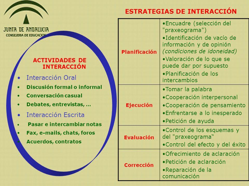 ACTIVIDADES DE INTERACCIÓN Interacción Oral Discusión formal o informal Conversación casual Debates, entrevistas, … Interacción Escrita Pasar e interc