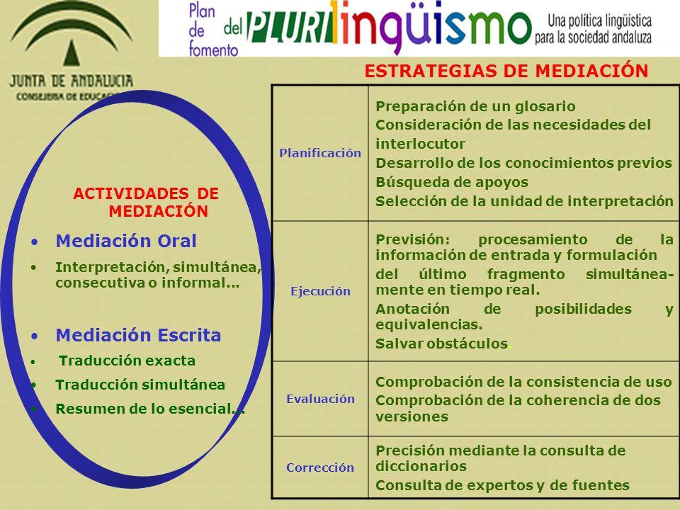 ACTIVIDADES DE MEDIACIÓN Mediación Oral Interpretación, simultánea, consecutiva o informal... Mediación Escrita Traducción exacta Traducción simultáne