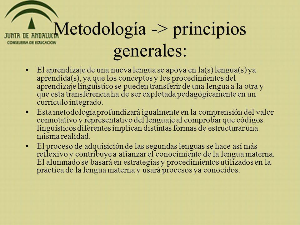 Metodología -> principios generales: El aprendizaje de una nueva lengua se apoya en la(s) lengua(s) ya aprendida(s), ya que los conceptos y los proced