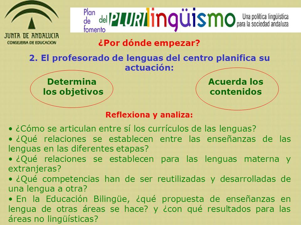¿Por dónde empezar? 2. El profesorado de lenguas del centro planifica su actuación: Determina los objetivos Reflexiona y analiza: ¿Cómo se articulan e