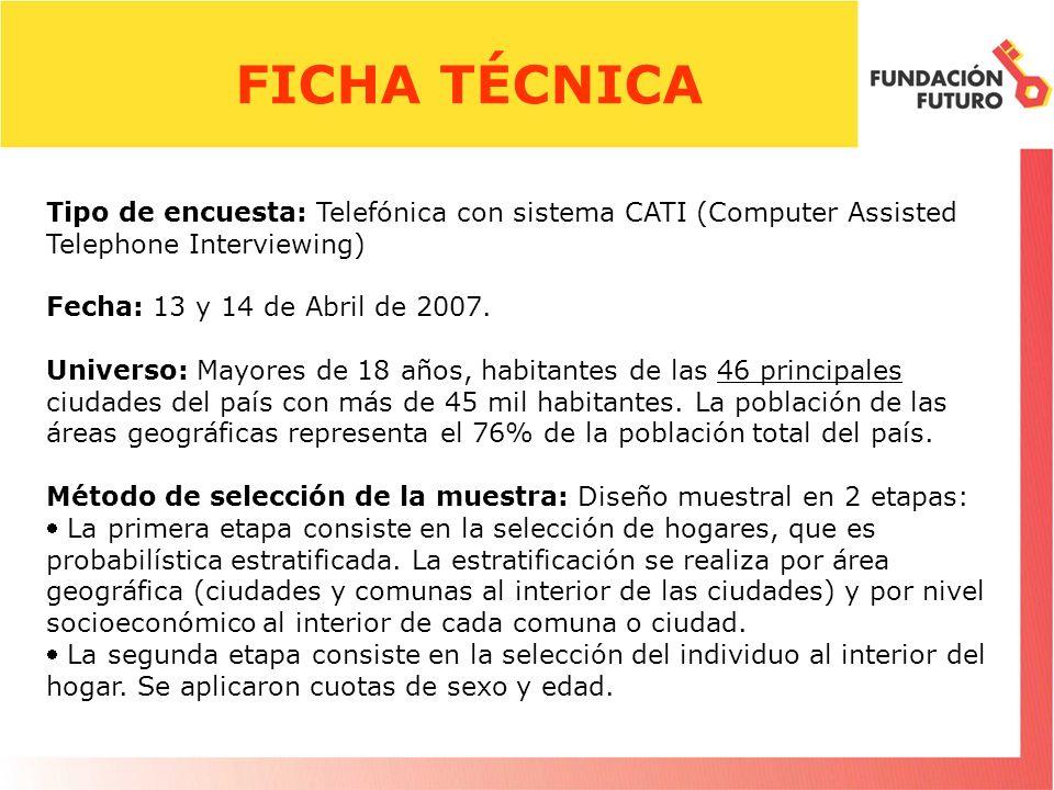 FICHA TÉCNICA Tipo de encuesta: Telefónica con sistema CATI (Computer Assisted Telephone Interviewing) Fecha: 13 y 14 de Abril de 2007.