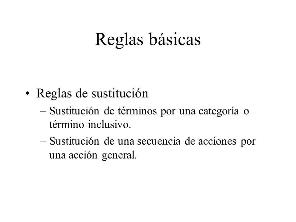 Reglas básicas Reglas de sustitución –Sustitución de términos por una categoría o término inclusivo.