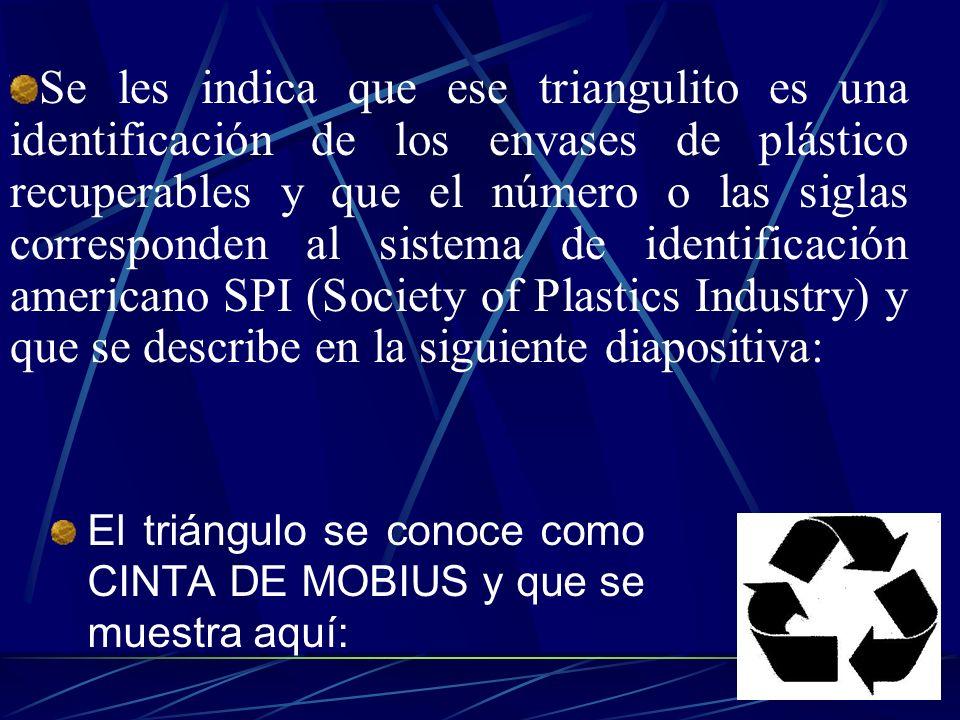 El triángulo se conoce como CINTA DE MOBIUS y que se muestra aquí: Se les indica que ese triangulito es una identificación de los envases de plástico