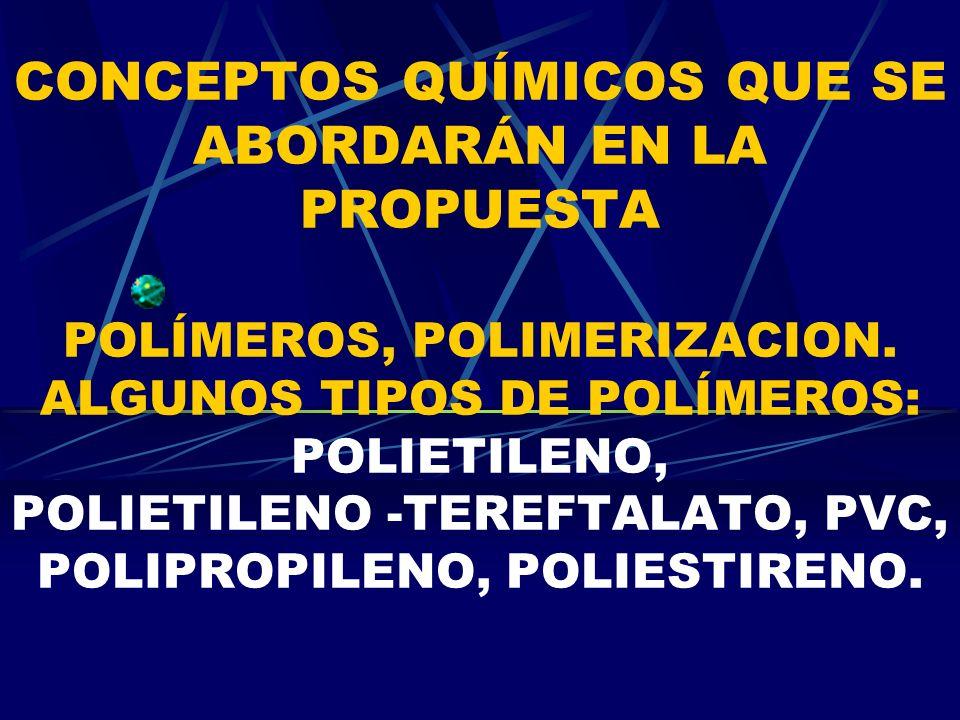 CONCEPTOS QUÍMICOS QUE SE ABORDARÁN EN LA PROPUESTA POLÍMEROS, POLIMERIZACION. ALGUNOS TIPOS DE POLÍMEROS: POLIETILENO, POLIETILENO -TEREFTALATO, PVC,