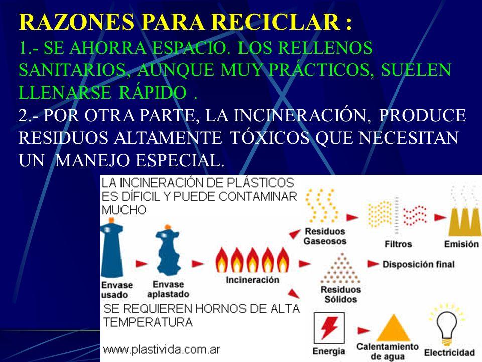 RAZONES PARA RECICLAR : 1.- SE AHORRA ESPACIO. LOS RELLENOS SANITARIOS, AUNQUE MUY PRÁCTICOS, SUELEN LLENARSE RÁPIDO. 2.- POR OTRA PARTE, LA INCINERAC