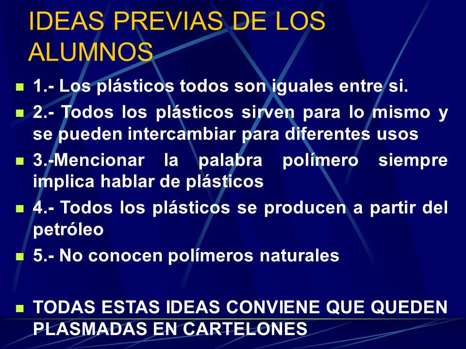 IDEAS PREVIAS DE LOS ALUMNOS 1.- Los plásticos todos son iguales entre si. 2.- Todos los plásticos sirven para lo mismo y se pueden intercambiar para