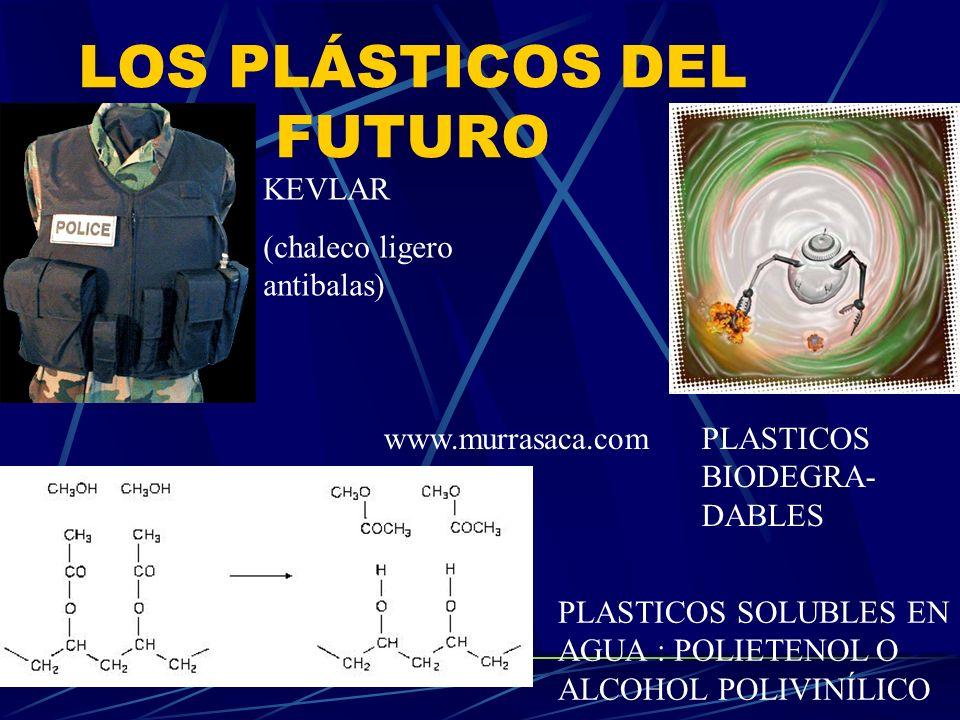 LOS PLÁSTICOS DEL FUTURO KEVLAR (chaleco ligero antibalas) PLASTICOS BIODEGRA- DABLES PLASTICOS SOLUBLES EN AGUA : POLIETENOL O ALCOHOL POLIVINÍLICO w