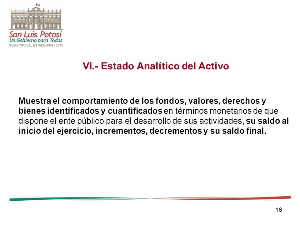 16 VI.- Estado Analítico del Activo Muestra el comportamiento de los fondos, valores, derechos y bienes identificados y cuantificados en términos mone