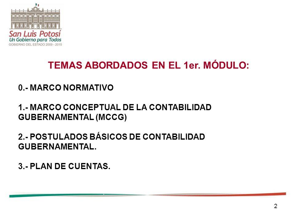 2 TEMAS ABORDADOS EN EL 1er. MÓDULO: 0.- MARCO NORMATIVO 1.- MARCO CONCEPTUAL DE LA CONTABILIDAD GUBERNAMENTAL (MCCG) 2.- POSTULADOS BÁSICOS DE CONTAB