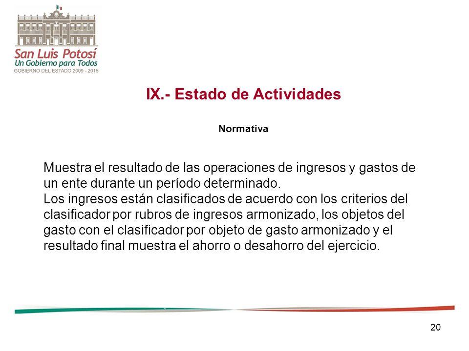 20 IX.- Estado de Actividades Normativa Muestra el resultado de las operaciones de ingresos y gastos de un ente durante un período determinado. Los in