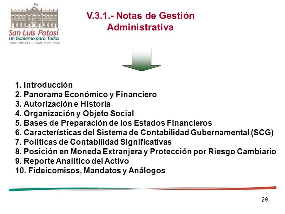 29 1. Introducción 2. Panorama Económico y Financiero 3. Autorización e Historia 4. Organización y Objeto Social 5. Bases de Preparación de los Estado