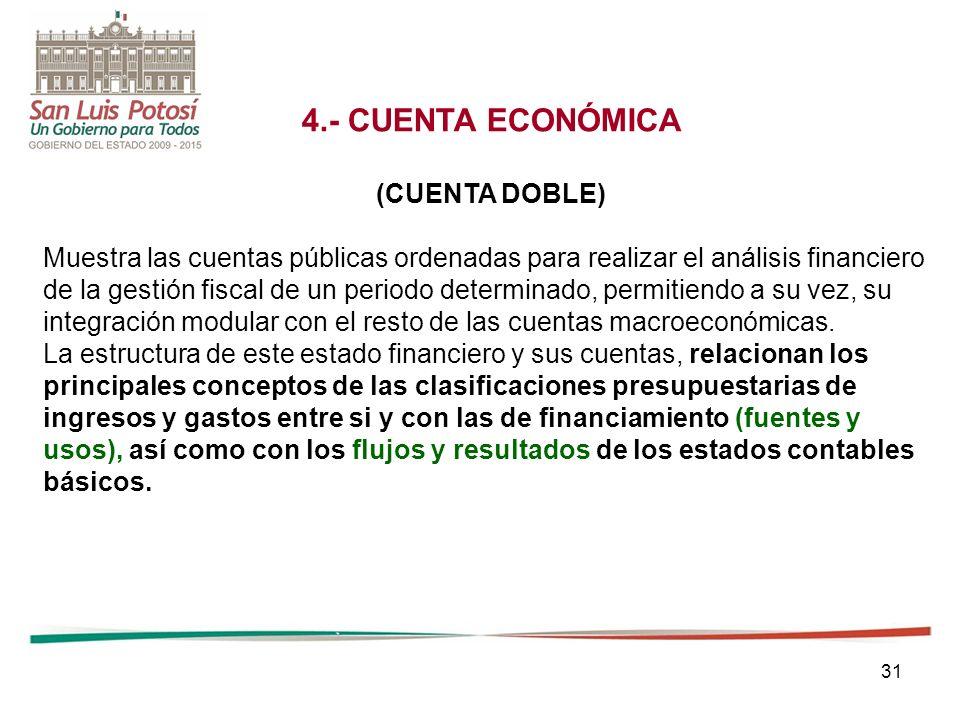 31 4.- CUENTA ECONÓMICA (CUENTA DOBLE) Muestra las cuentas públicas ordenadas para realizar el análisis financiero de la gestión fiscal de un periodo