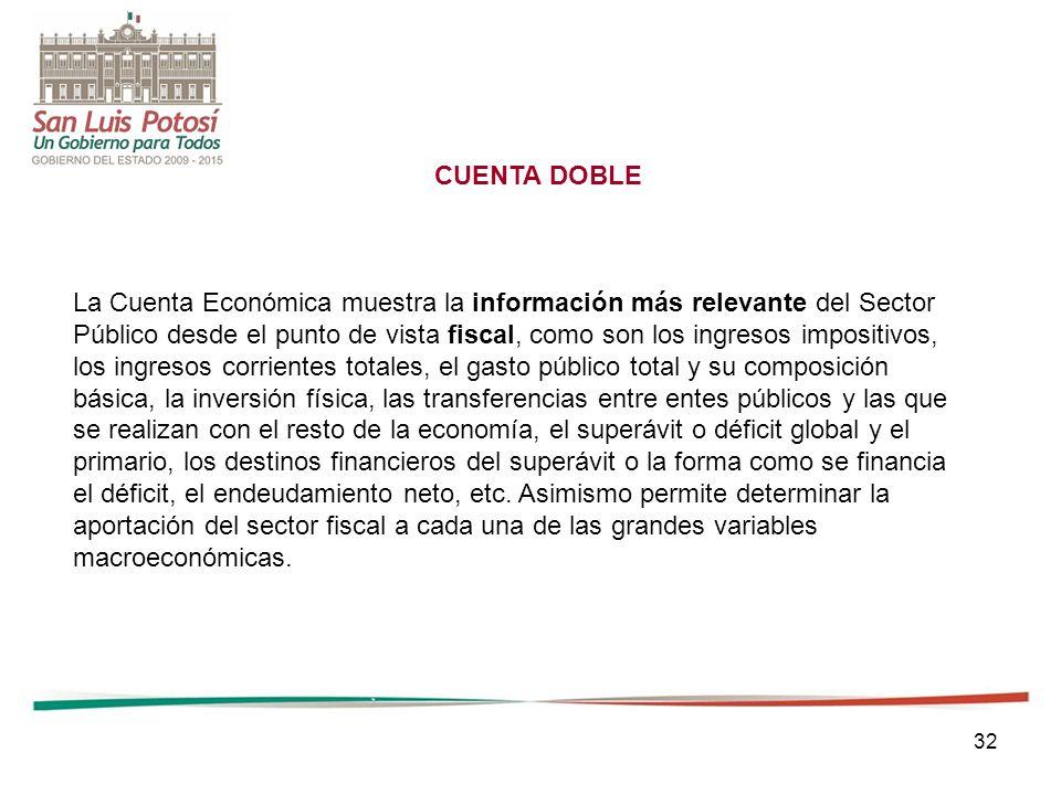 32 CUENTA DOBLE La Cuenta Económica muestra la información más relevante del Sector Público desde el punto de vista fiscal, como son los ingresos impo