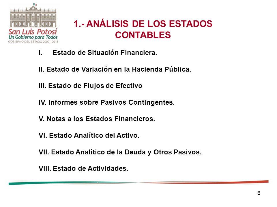 6 1.- ANÁLISIS DE LOS ESTADOS CONTABLES I.Estado de Situación Financiera. II. Estado de Variación en la Hacienda Pública. III. Estado de Flujos de Efe