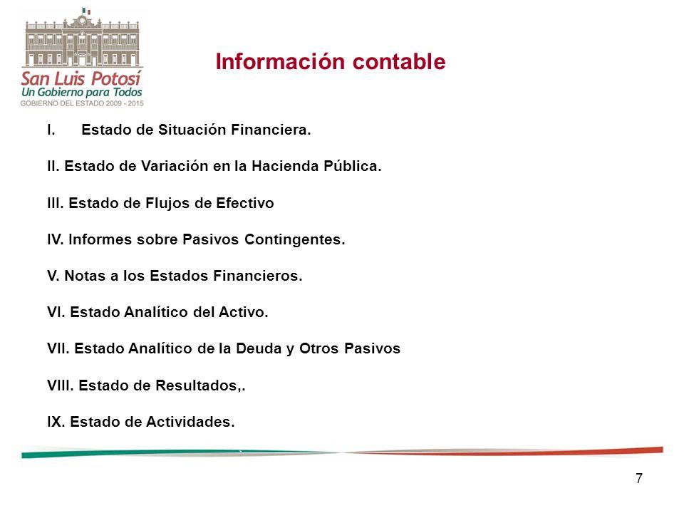 18 VIII.- Estado de Resultados Sólo aplica para las entidades empresariales y no es objeto de esta primera emisión de documentos.