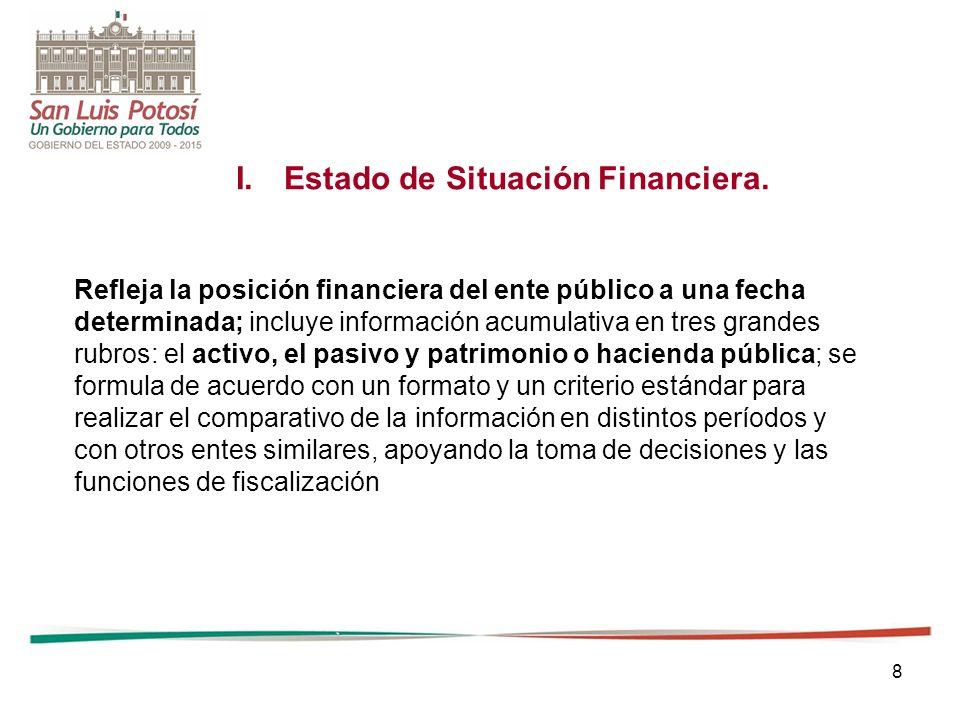 8 I.Estado de Situación Financiera. Refleja la posición financiera del ente público a una fecha determinada; incluye información acumulativa en tres g