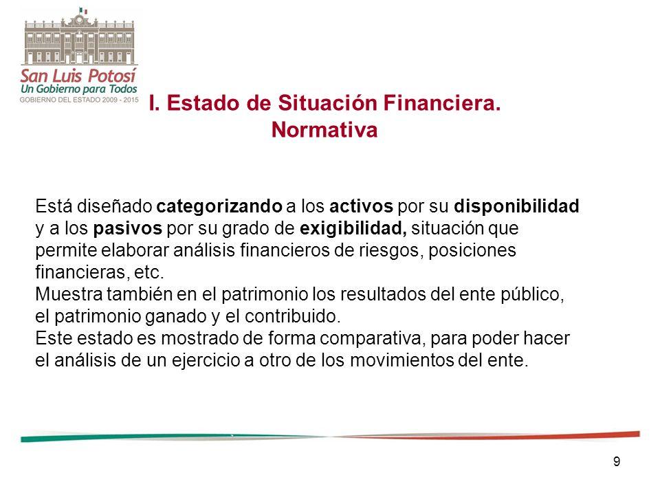 10 II.-Estado de Variación en la Hacienda Pública.