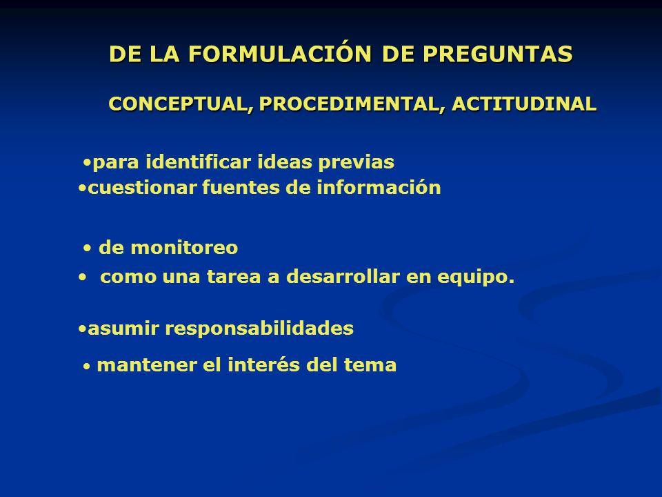 EL CONSTRUCTIVISMO, el aprendizaje significativo, David P. Ausubel cambio conceptual concepciones alternativas, preconcepciones, ideas previas Estruct