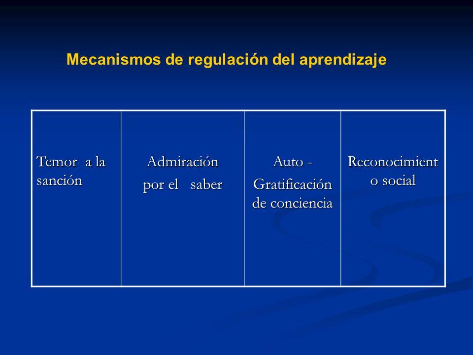 Las unidades curriculares [CTS], según Cutcliffe contemplan, generalmente, cinco fases: 1) Formación de actitudes de responsabilidad personal en relac