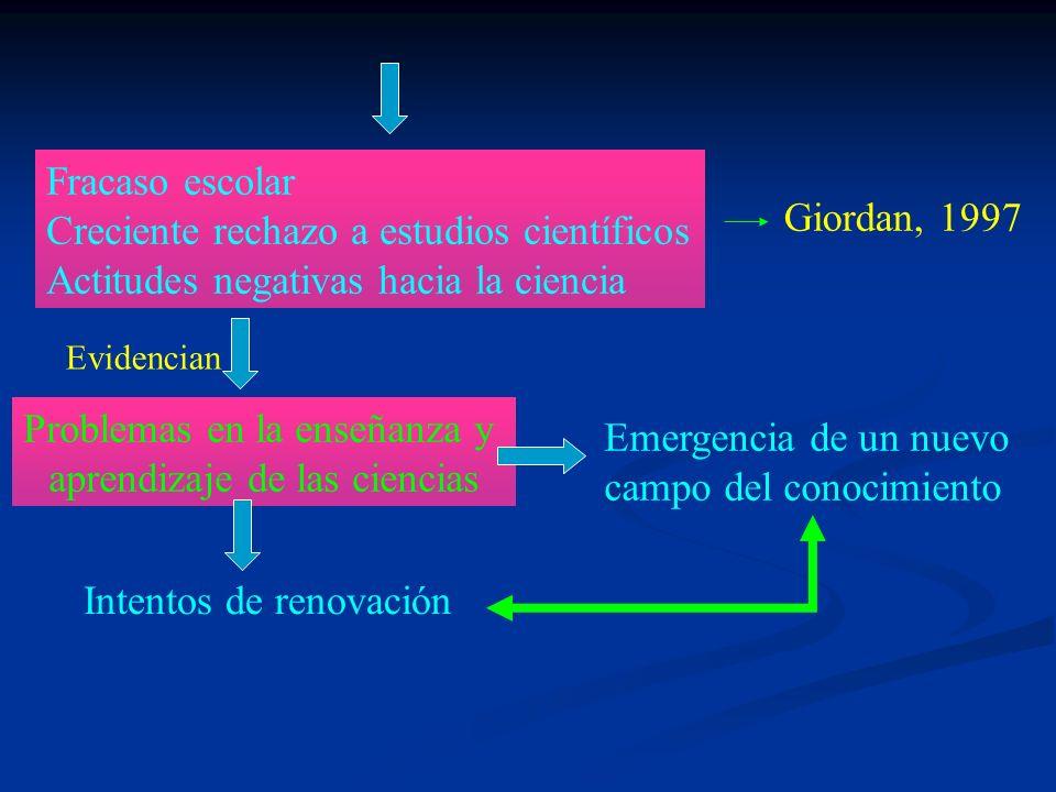 1.PRIVILEGIA LA LOGICA DE LA CIENCIA 2.CONCIBE LOS CONCEPTOS NEUTRALES 3.LA ENSEÑANZA Y EL APRENDIZAJE NO SE RELACIONAN 4.ENSEÑAR ES FACIL 5.LA EVALUA
