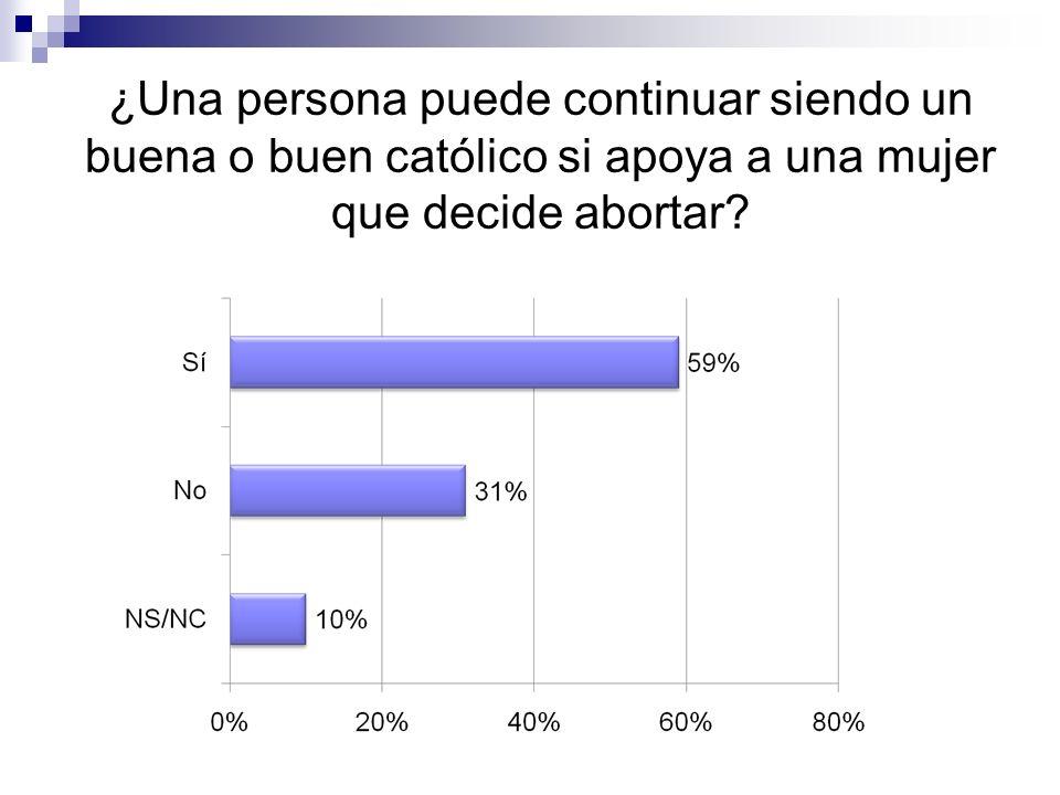 ¿Una persona puede continuar siendo un buena o buen católico si apoya a una mujer que decide abortar?