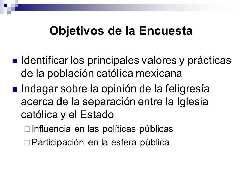 Objetivos de la Encuesta Identificar los principales valores y prácticas de la población católica mexicana Indagar sobre la opinión de la feligresía acerca de la separación entre la Iglesia católica y el Estado Influencia en las políticas públicas Participación en la esfera pública