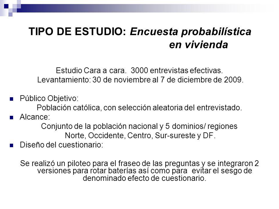 TIPO DE ESTUDIO: Encuesta probabilística en vivienda Estudio Cara a cara. 3000 entrevistas efectivas. Levantamiento: 30 de noviembre al 7 de diciembre