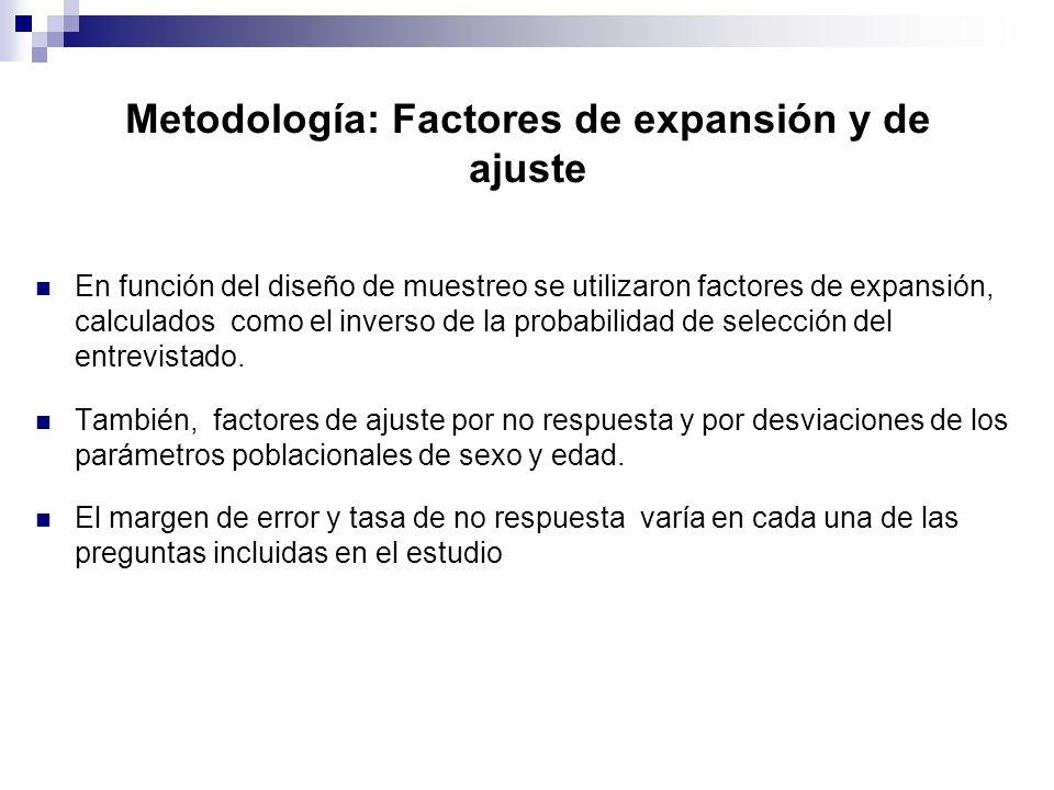 Metodología: Factores de expansión y de ajuste En función del diseño de muestreo se utilizaron factores de expansión, calculados como el inverso de la probabilidad de selección del entrevistado.