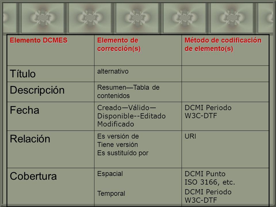 EDCMES Elemento DCMES Elemento de corrección(s) Método de codificación de elemento(s) Título alternativo Descripción ResumenTabla de contenidos Fecha CreadoVálido Disponible--Editado Modificado DCMI Periodo W3C-DTF Relación Es versión de Tiene versión Es sustituído por URI Cobertura Espacial Temporal DCMI Punto ISO 3166, etc.