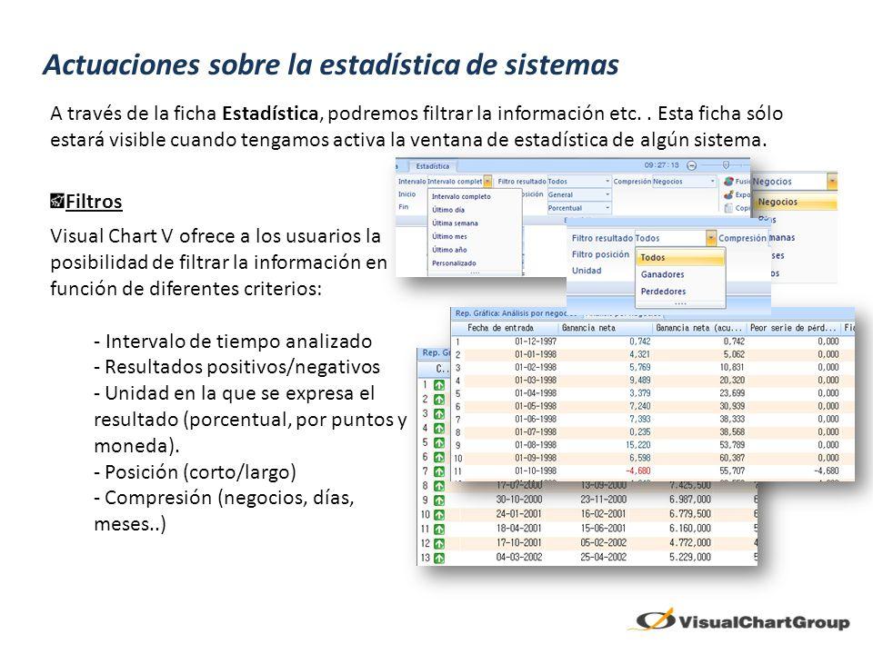 Actuaciones sobre la estadística de sistemas Filtros A través de la ficha Estadística, podremos filtrar la información etc.. Esta ficha sólo estará vi