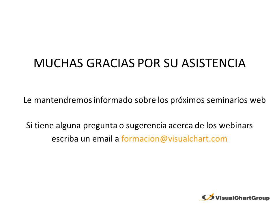 MUCHAS GRACIAS POR SU ASISTENCIA Le mantendremos informado sobre los próximos seminarios web Si tiene alguna pregunta o sugerencia acerca de los webinars escriba un email a formacion@visualchart.com
