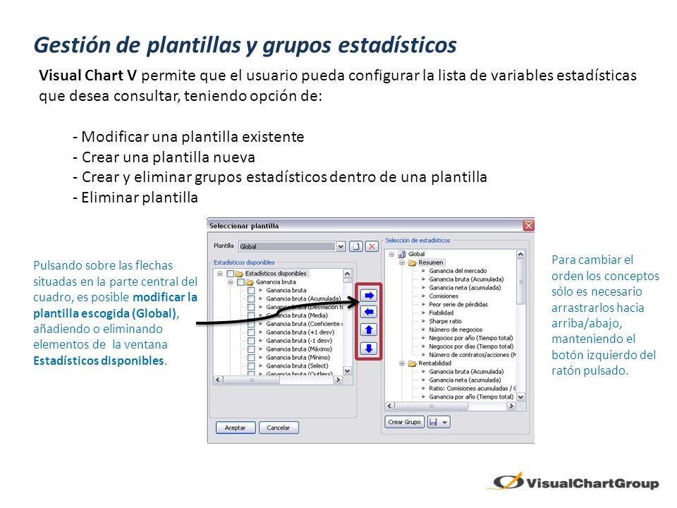 Visual Chart V permite que el usuario pueda configurar la lista de variables estadísticas que desea consultar, teniendo opción de: - Modificar una pla