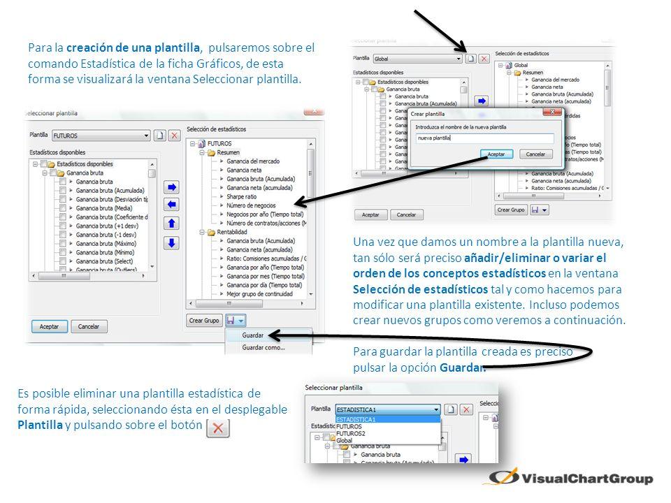 Para la creación de una plantilla, pulsaremos sobre el comando Estadística de la ficha Gráficos, de esta forma se visualizará la ventana Seleccionar plantilla.