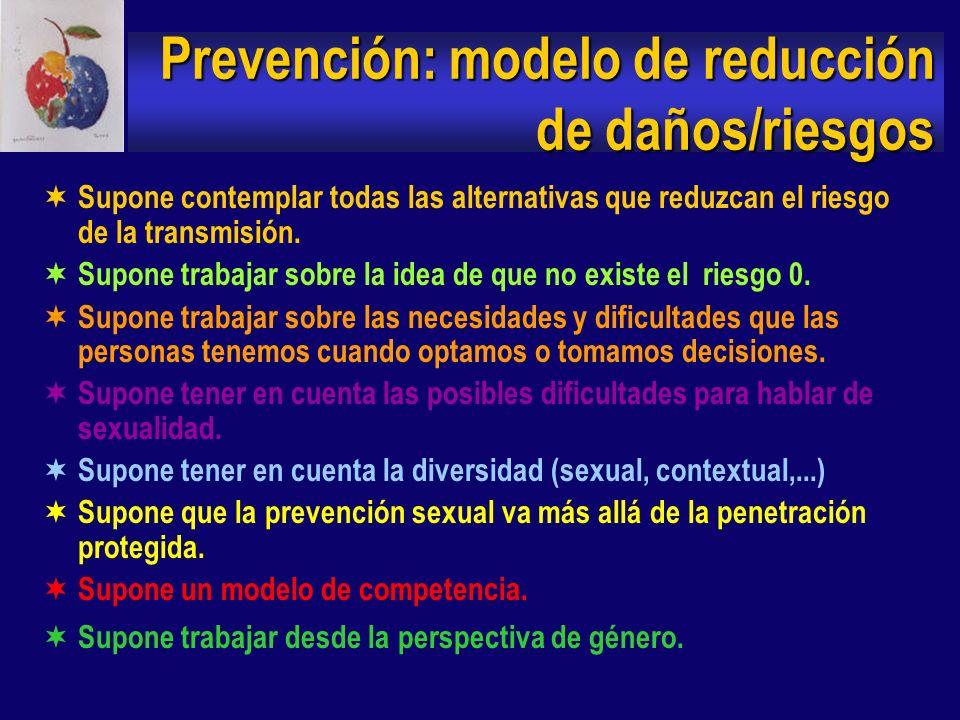 La promoción de los microbicidas debe incluir a hombres y a mujeres, para que no recaiga sobre las mujeres la responsabilidad exclusiva de su uso, evi