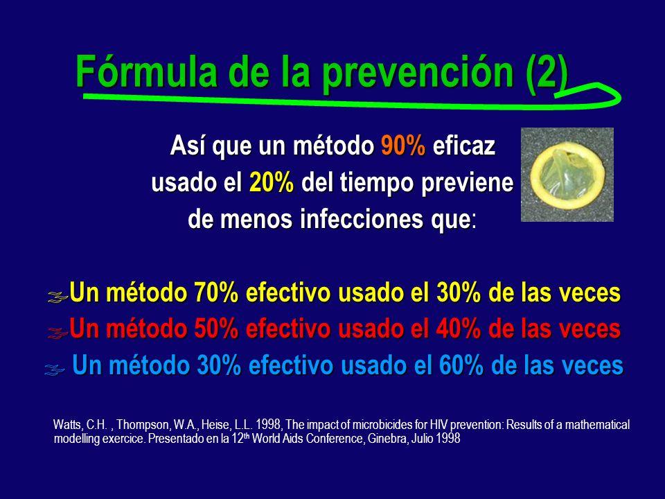 La fórmula de la prevención El nivel de protección otorgada (número de casos evitados) está en función de tres factores: Eficacia del método (cuánto p