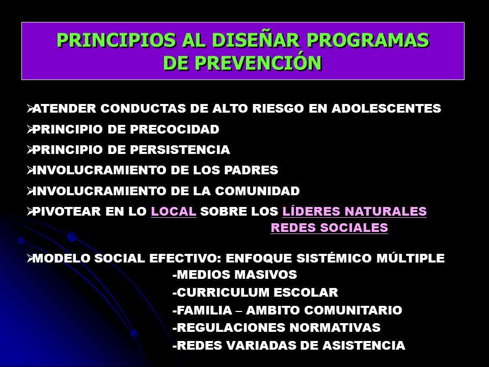 PRINCIPIOS AL DISEÑAR PROGRAMAS DE PREVENCIÓN ATENDER CONDUCTAS DE ALTO RIESGO EN ADOLESCENTES PRINCIPIO DE PRECOCIDAD PRINCIPIO DE PERSISTENCIA INVOL