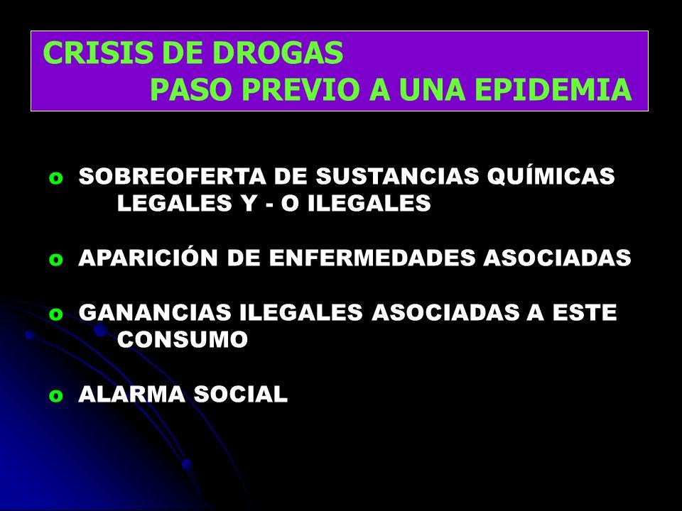 CRISIS DE DROGAS PASO PREVIO A UNA EPIDEMIA o SOBREOFERTA DE SUSTANCIAS QUÍMICAS LEGALES Y - O ILEGALES o APARICIÓN DE ENFERMEDADES ASOCIADAS o GANANC