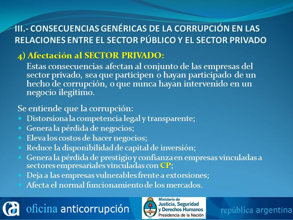 III.- CONSECUENCIAS GENÉRICAS DE LA CORRUPCIÓN EN LAS RELACIONES ENTRE EL SECTOR PÚBLICO Y EL SECTOR PRIVADO 4) Afectación al SECTOR PRIVADO: Estas co