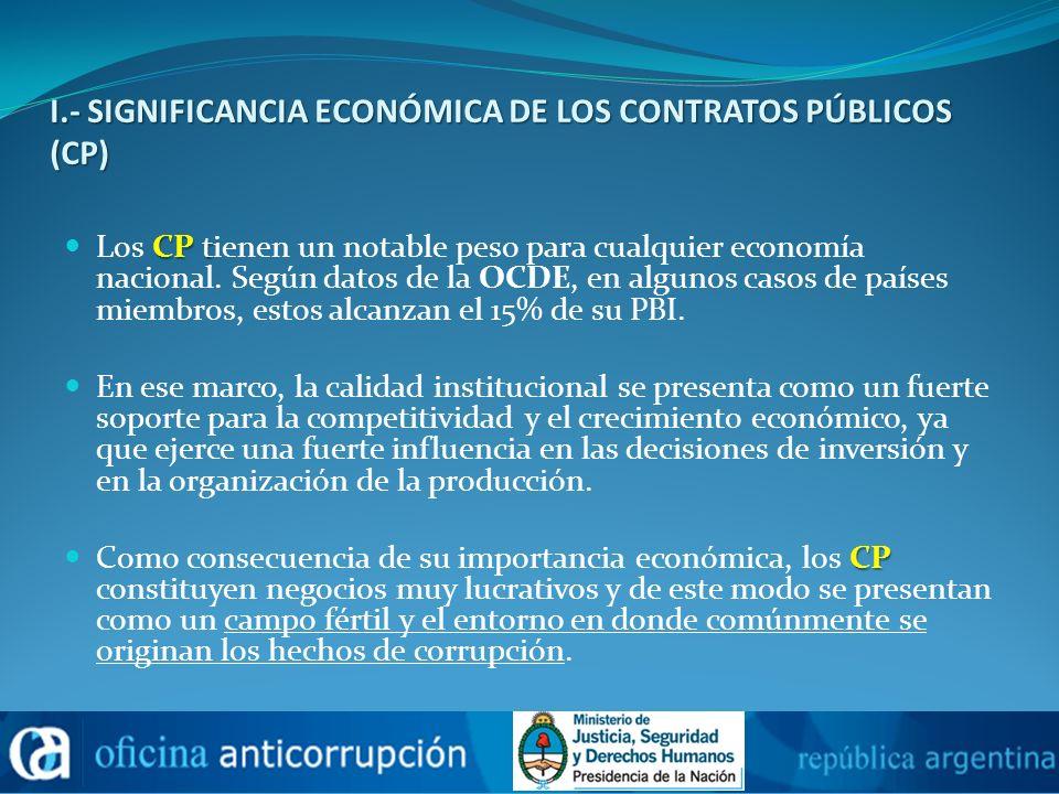 CP t Los CP tienen un notable peso para cualquier economía nacional. Según datos de la OCDE, en algunos casos de países miembros, estos alcanzan el 15