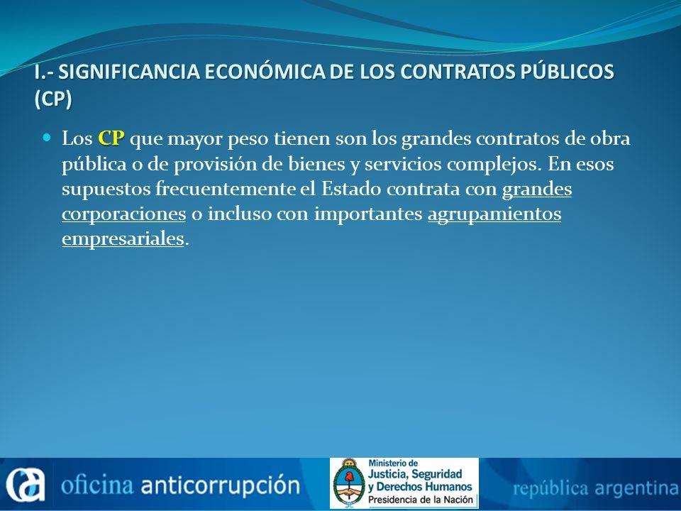 CP Los CP que mayor peso tienen son los grandes contratos de obra pública o de provisión de bienes y servicios complejos. En esos supuestos frecuentem