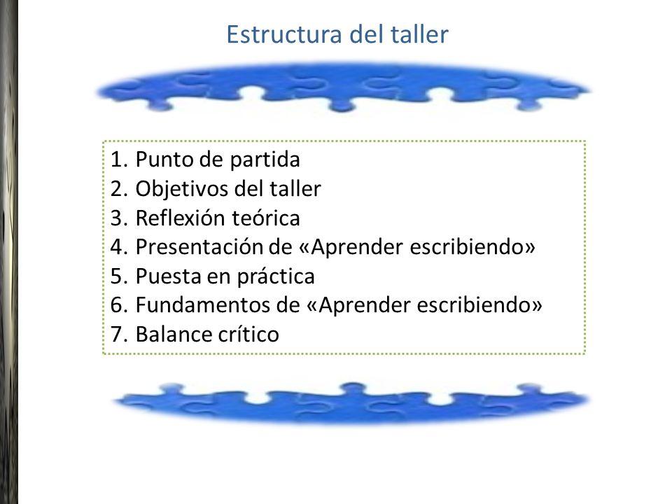 Estructura del taller 1.Punto de partida 2.Objetivos del taller 3.Reflexión teórica 4.Presentación de «Aprender escribiendo» 5.Puesta en práctica 6.Fu