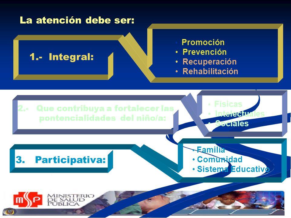 2.- Que contribuya a fortalecer las pontencialidades del niño/a: La atención debe ser: 3. Participativa: 1.- Integral: Físicas Intelectuales Sociales