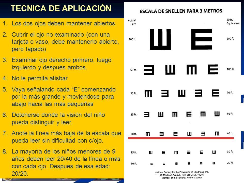 TECNICA DE APLICACIÓN 1.Los dos ojos deben mantener abiertos 2.Cubrir el ojo no examinado (con una tarjeta o vaso, debe mantenerlo abierto, pero tapad