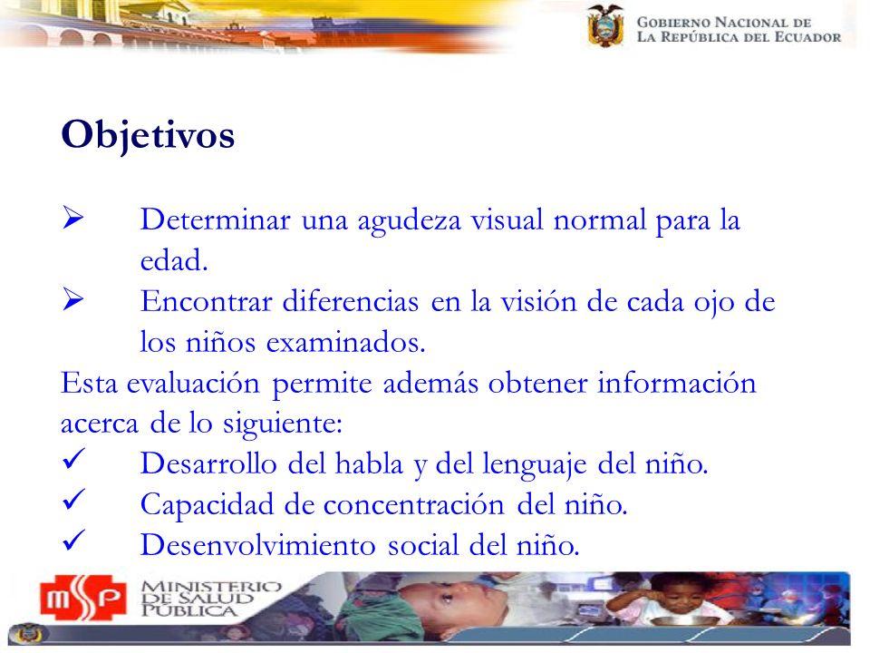 Cuando referir al niño para evaluación optométrica u oftalmológica Cuando existe diferencia de 2 líneas o mas entre la visión de cada uno de sus ojos.