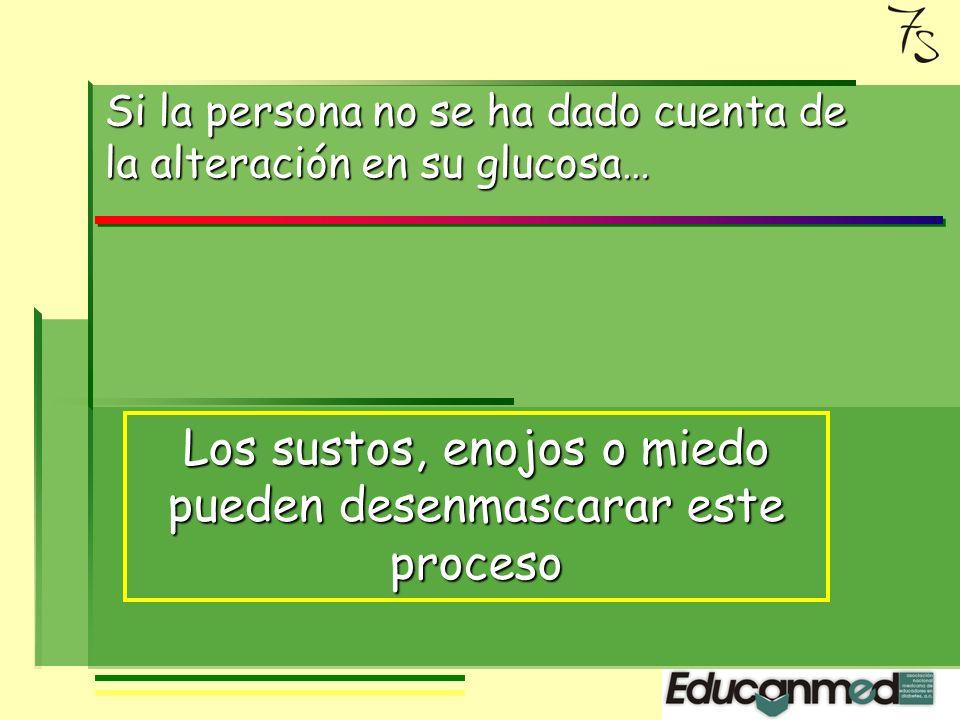 Si no se detecta y controla, la glucosa se eleva en la sangre hasta límites muy peligrosos (hiperglucemia) GLUCOSTATO 200100 70 400