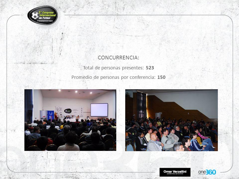 CONCURRENCIA: Total de personas presentes: 523 Promedio de personas por conferencia: 150
